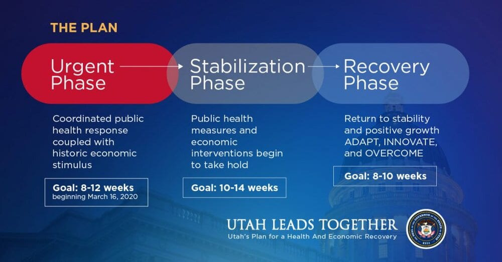 Utah's Outlined Plan for COVID-19 Recovery
